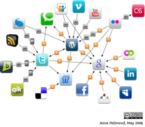 Slika preuzeta sa: http://kikolani.com/becoming-accessible-social-networking-social-media.html